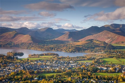 Keswick & The Lake District 2020